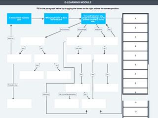 E-Learning Module